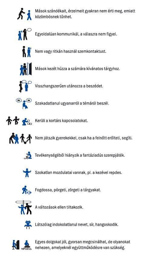 Autizmus tünetei és kezelése