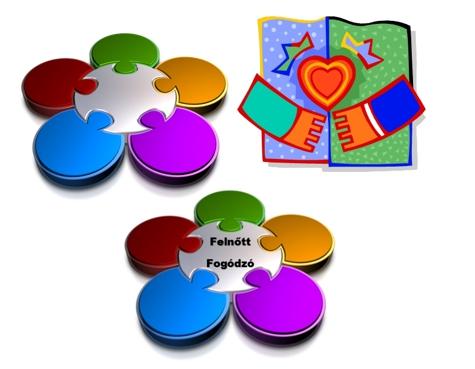 Szülőknek szóló képzések, tréningek helyszíne és megvalósítása 2020