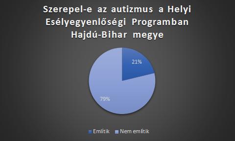 HEP-hajdú