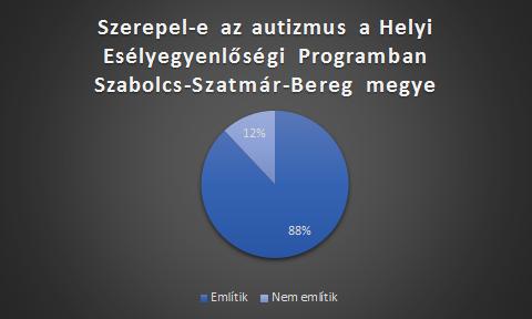 HEP-szabolcs