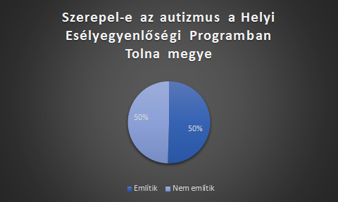 HEP-tolna