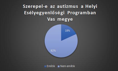 HEP-vas