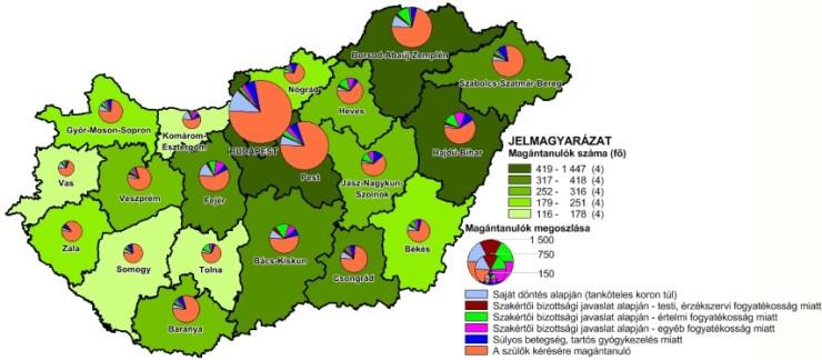 Magantanulok_szama_es_megoszlasa_(N=7413) (Small)